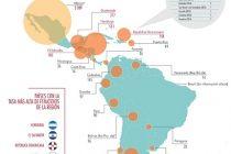 Datos sobre Femicidios de Cepal