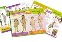 Educación Sexual Integral (ESI) en lenguas indígenas