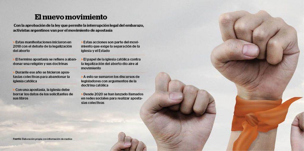 Vuelve la ola de pañuelos naranja a Argentina